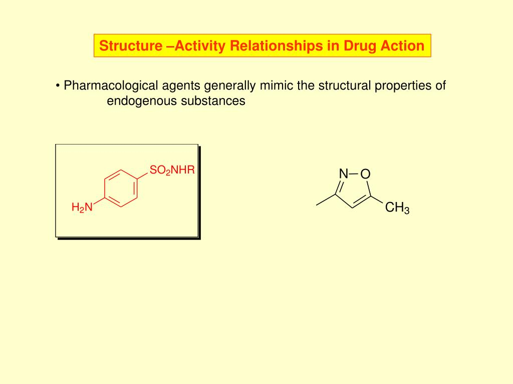 Structure –Activity Relationships in Drug Action