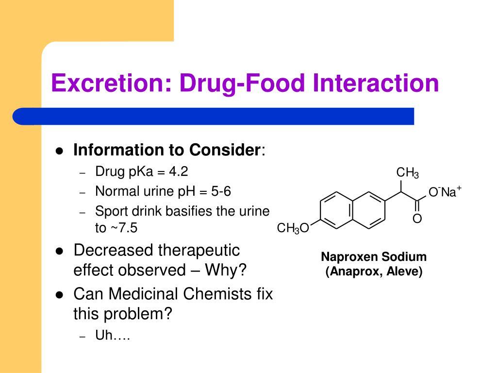 Excretion: Drug-Food Interaction