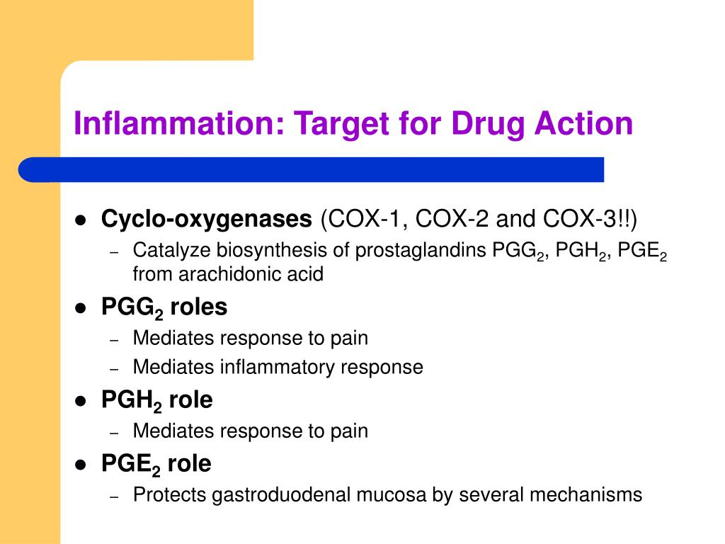 Inflammation: Target for Drug Action
