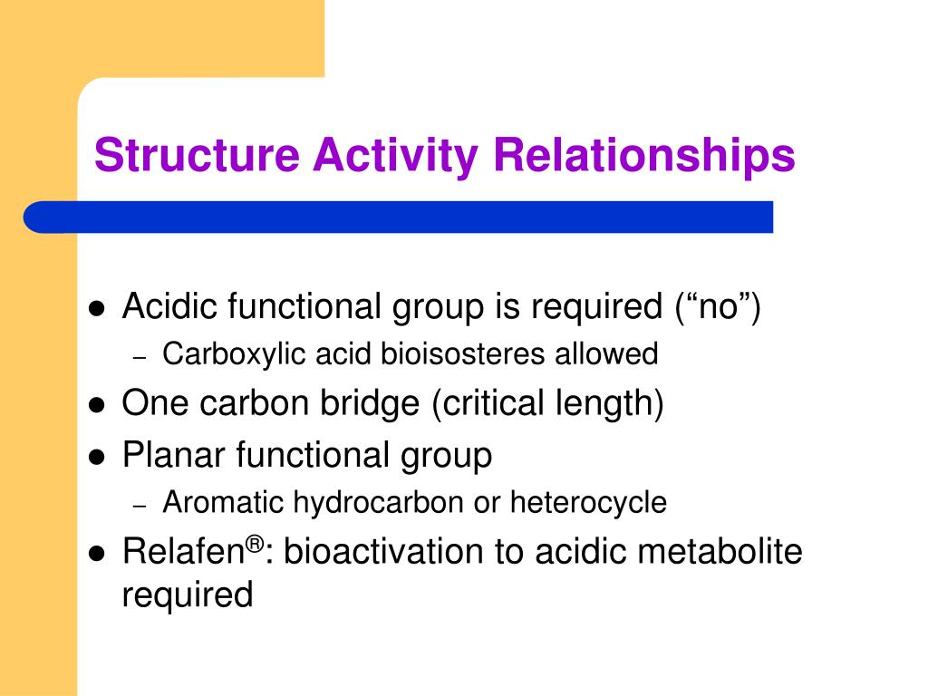 Structure Activity Relationships