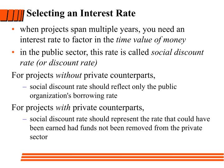 Selecting an Interest Rate