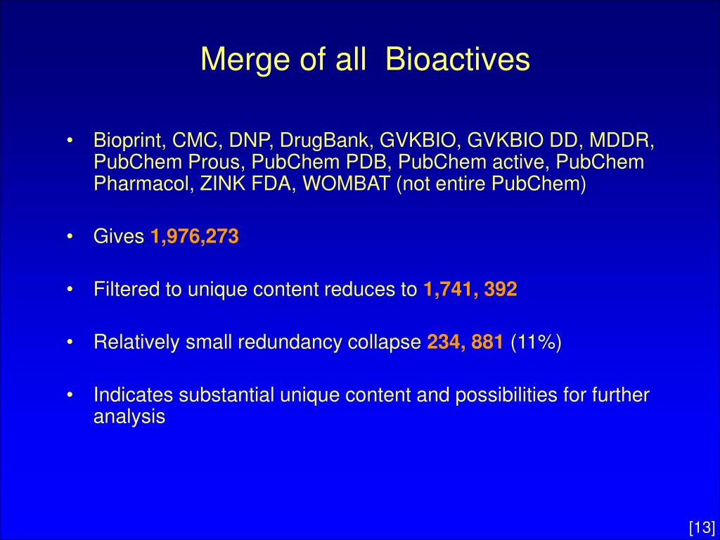 Merge of all  Bioactives