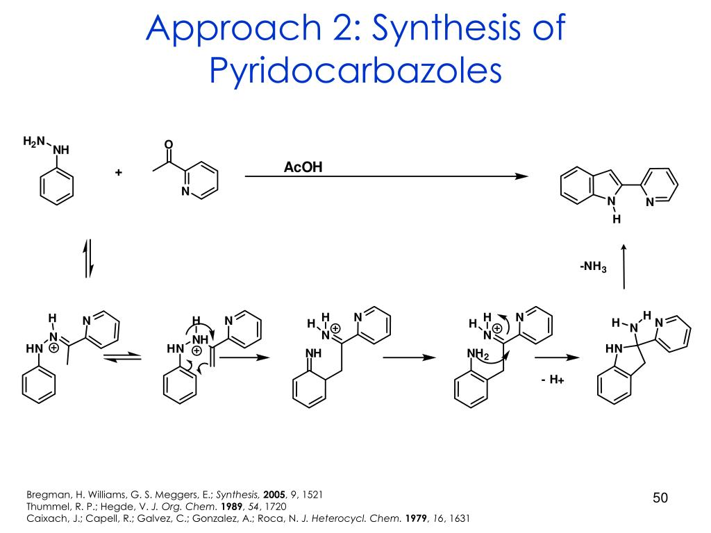 Approach 2: Synthesis of Pyridocarbazoles