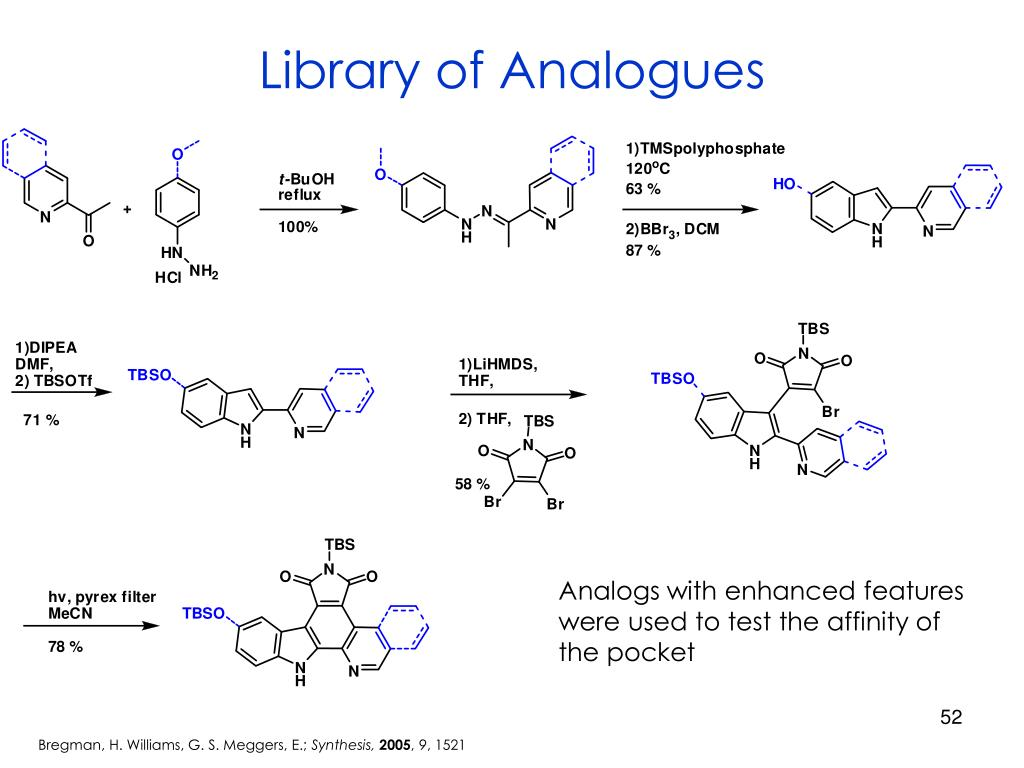 Library of Analogues