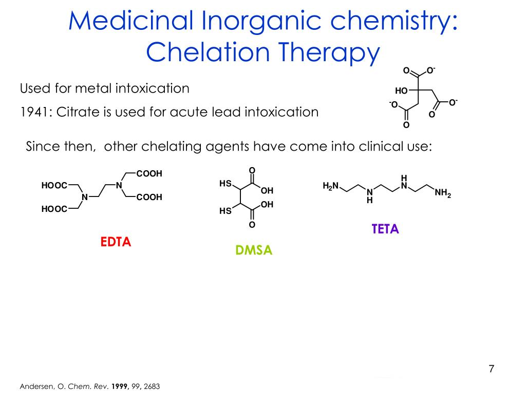 Medicinal Inorganic chemistry: Chelation Therapy