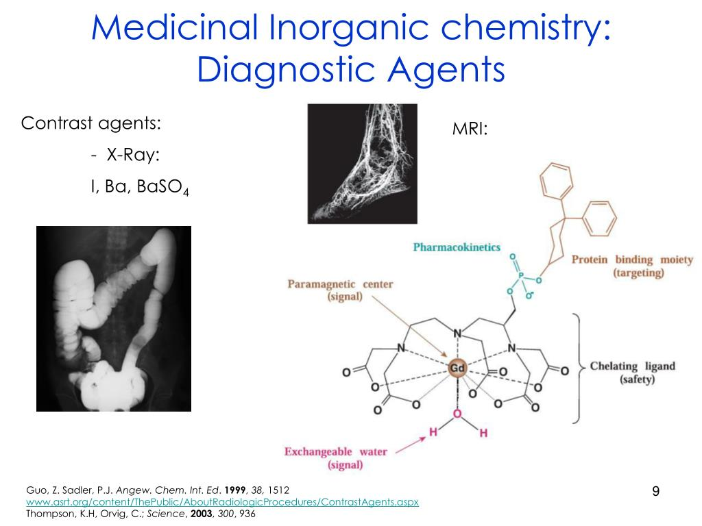 Medicinal Inorganic chemistry: Diagnostic Agents