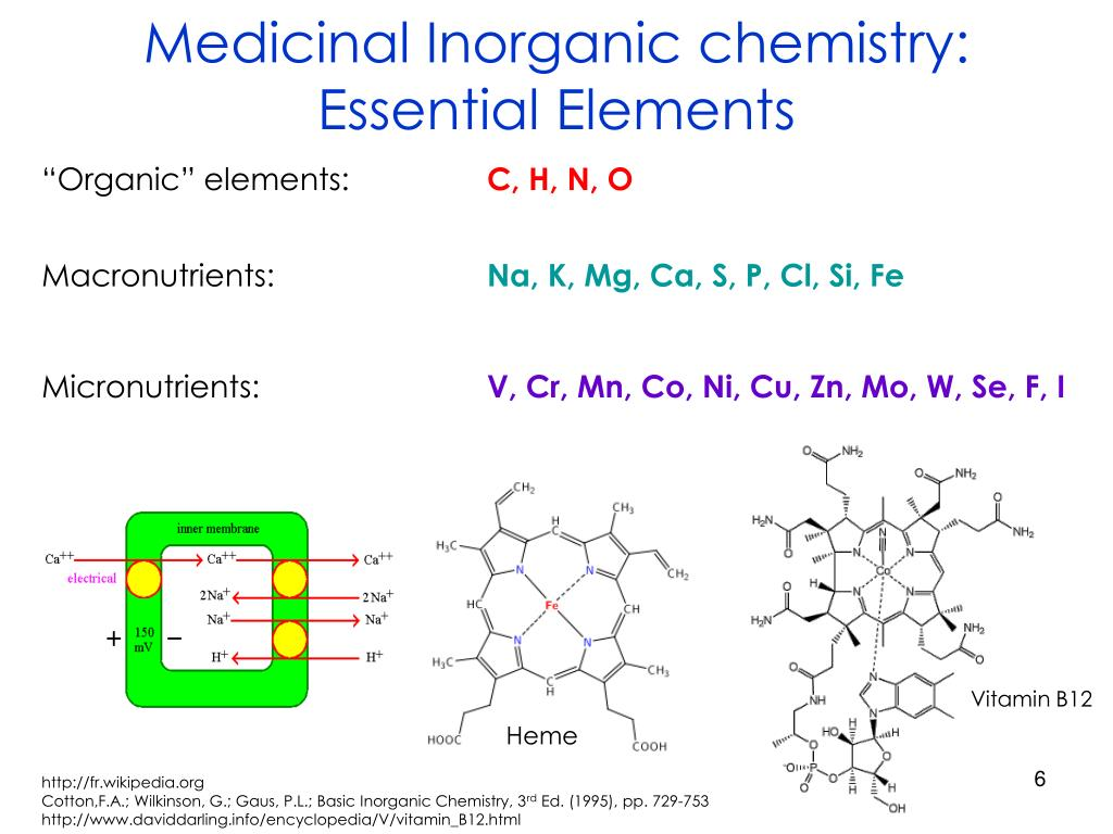 Medicinal Inorganic chemistry: Essential Elements