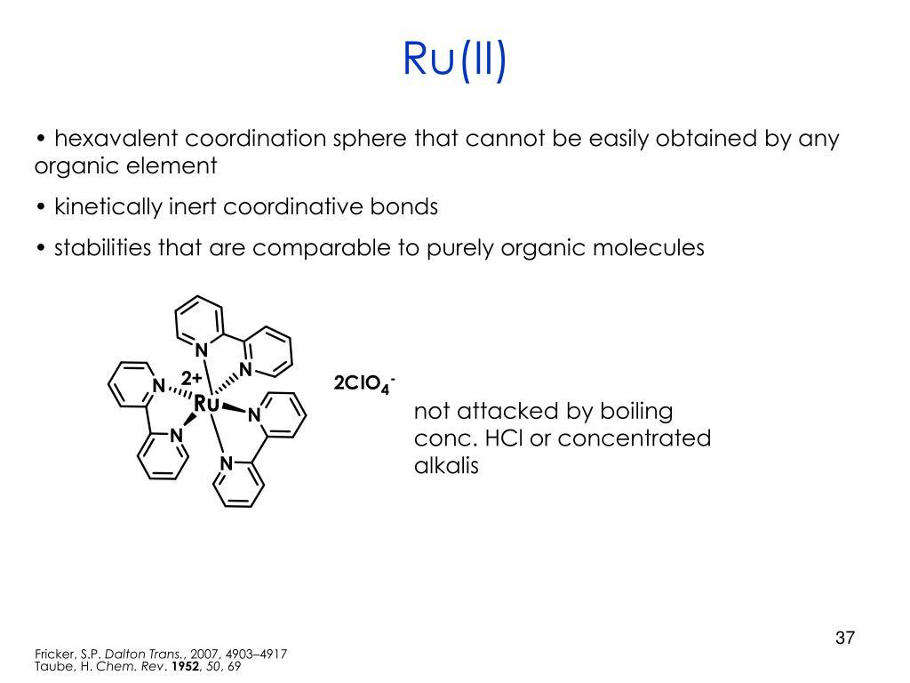 Ru(II)