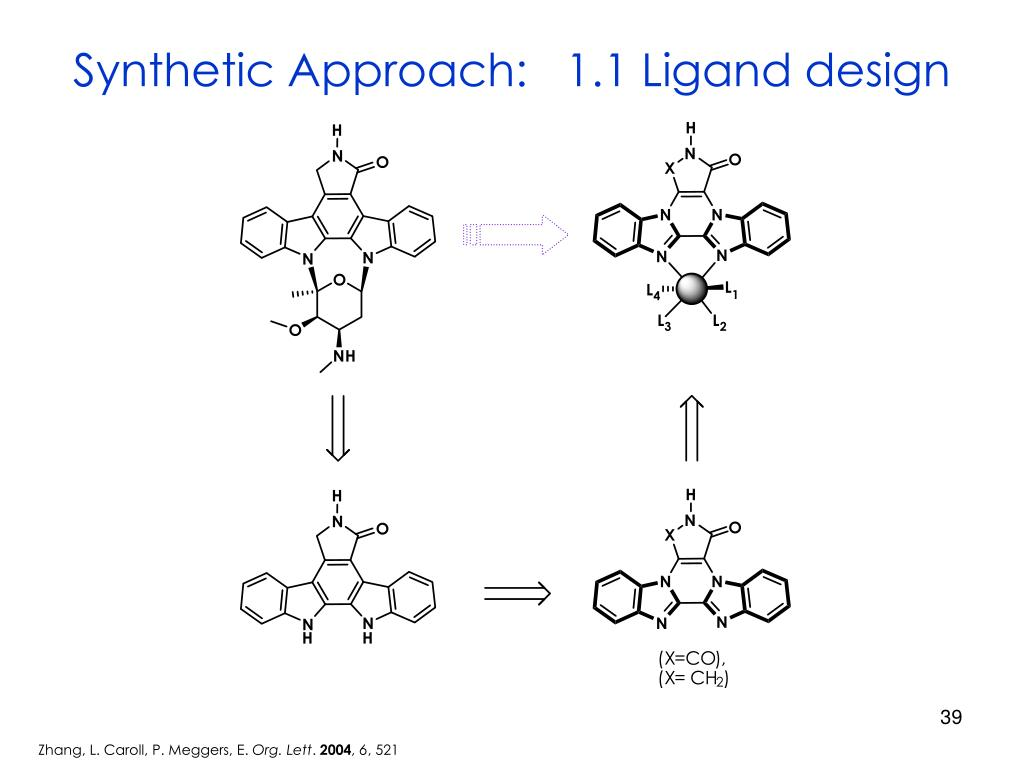 Synthetic Approach:   1.1 Ligand design
