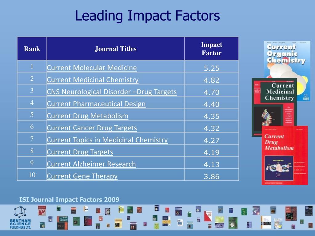 Leading Impact Factors