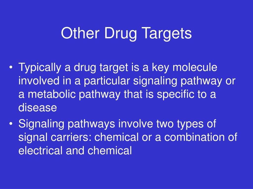 Other Drug Targets
