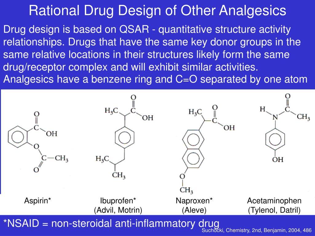 Rational Drug Design of Other Analgesics