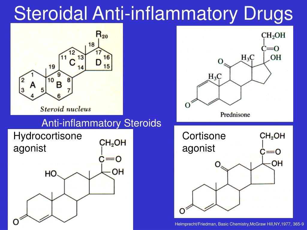 Steroidal Anti-inflammatory Drugs