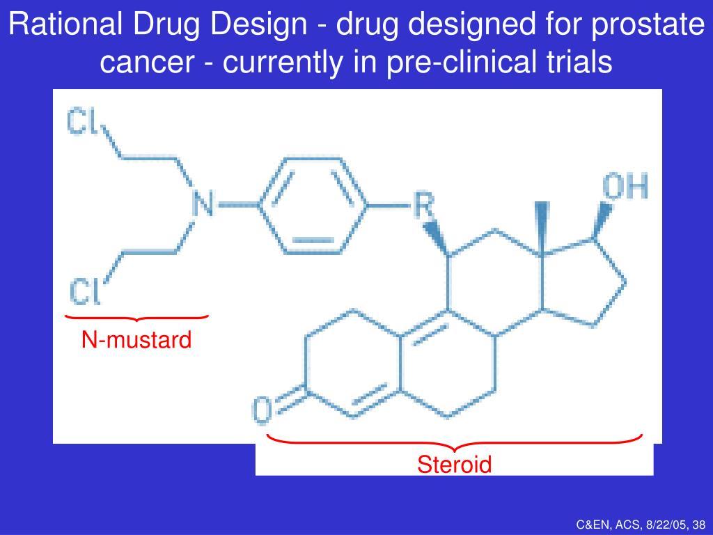 Rational Drug Design - drug designed for prostate cancer - currently in pre-clinical trials