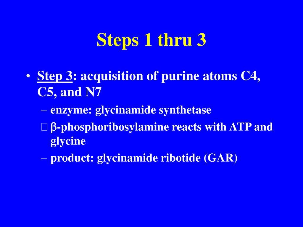Steps 1 thru 3