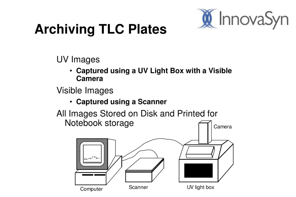 Archiving TLC Plates