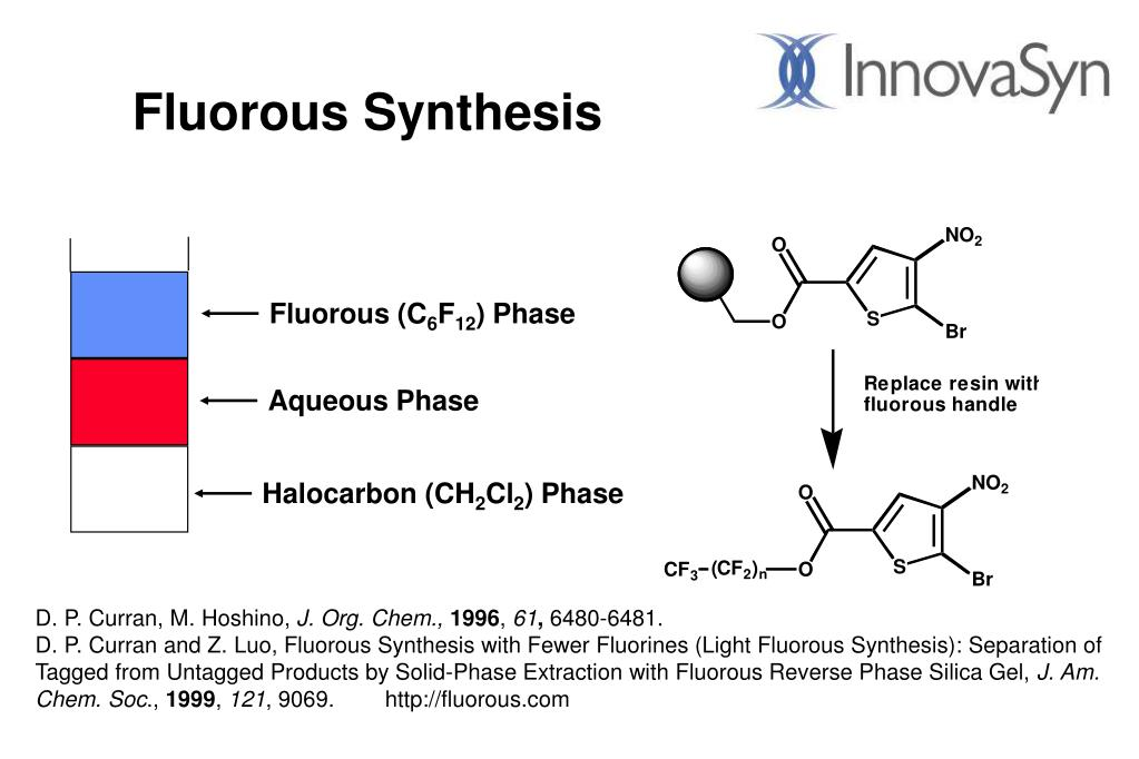 Fluorous Synthesis