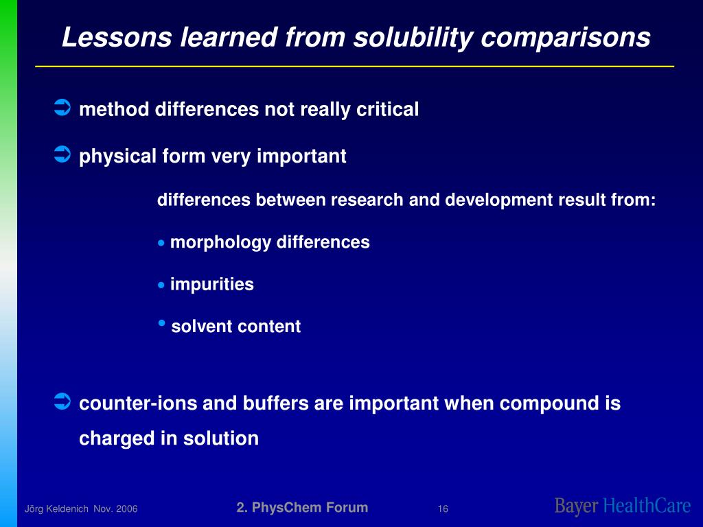Lessons learned from solubility comparisons
