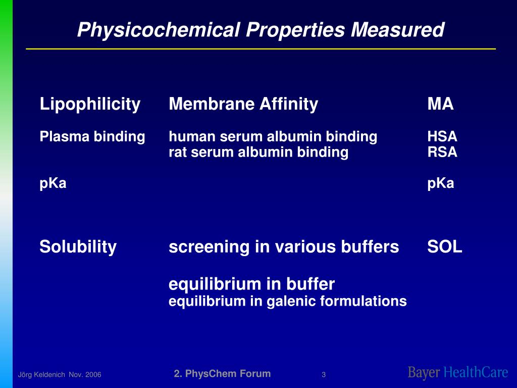 Physicochemical Properties Measured