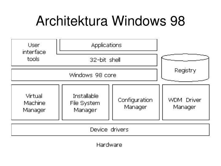 Architektura Windows 98