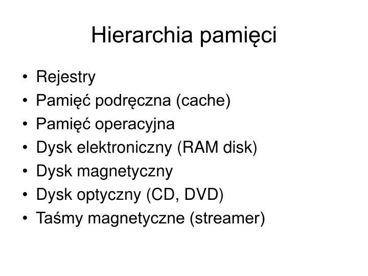 Hierarchia pamięci