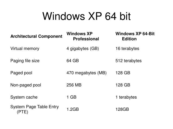 Windows XP 64 bit