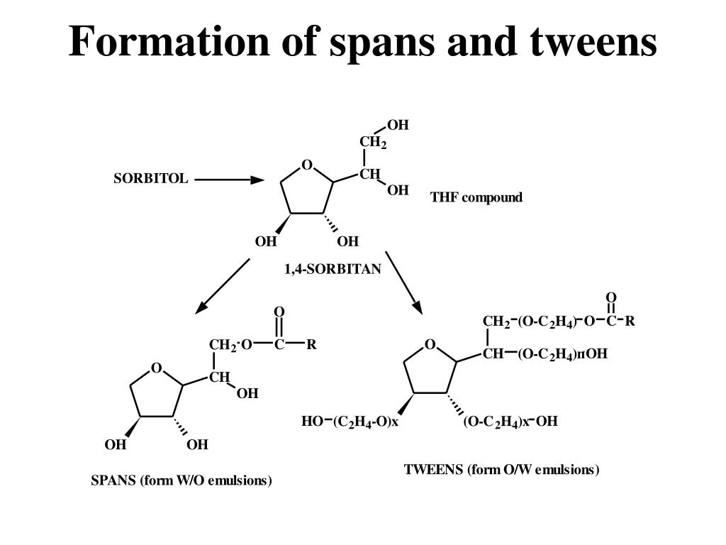 Formation of spans and tweens