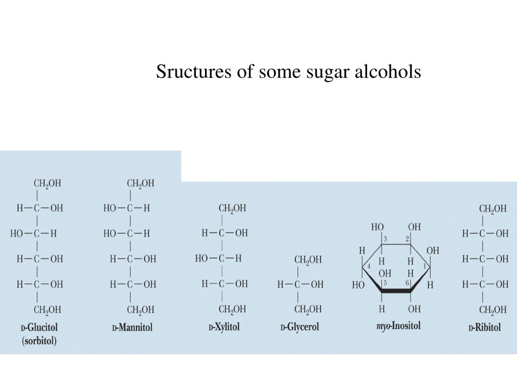 Sructures of some sugar alcohols