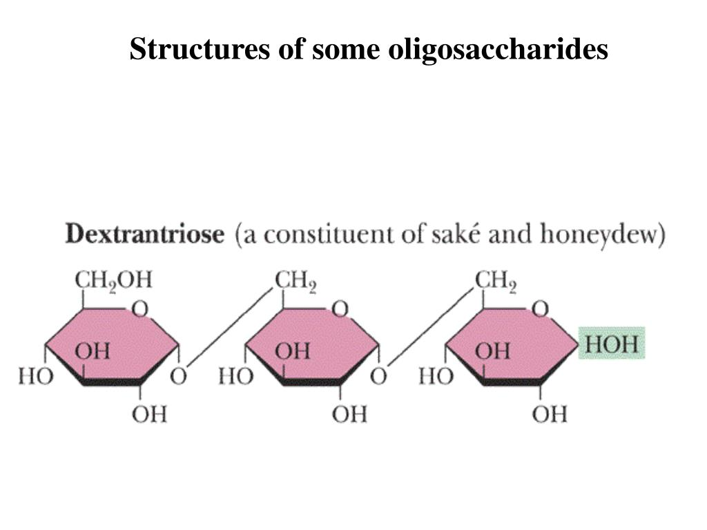 Structures of some oligosaccharides