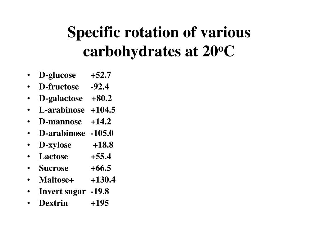 Specific rotation of various carbohydrates at 20