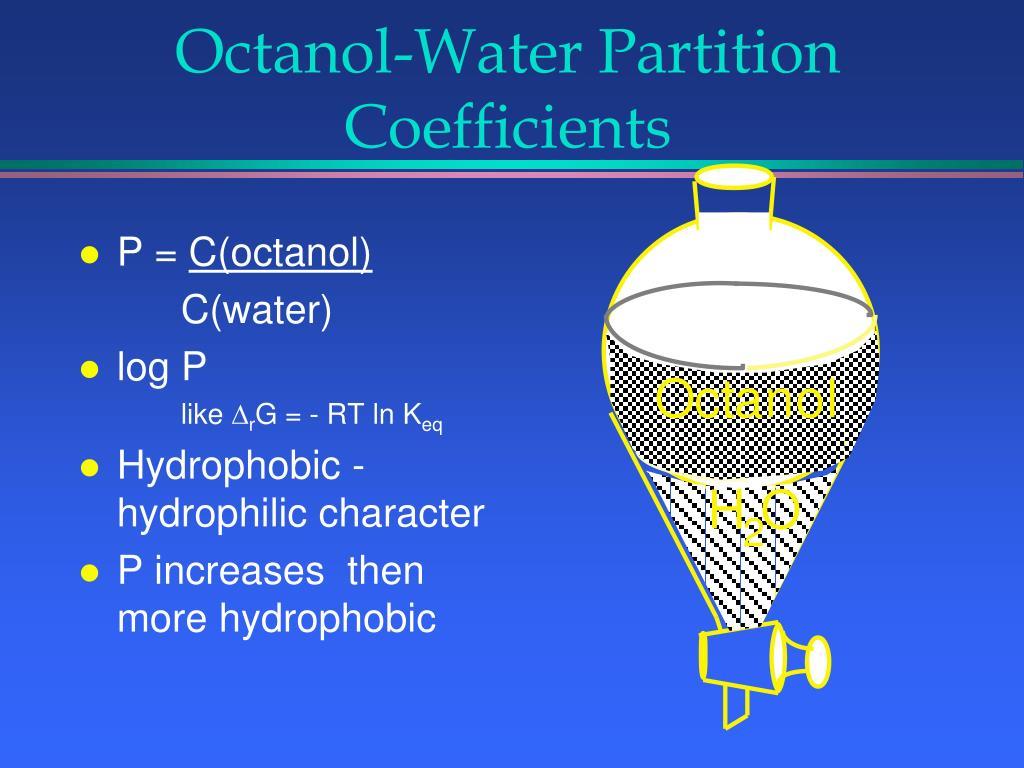 Octanol-Water Partition Coefficients