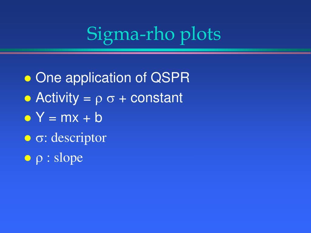 Sigma-rho plots