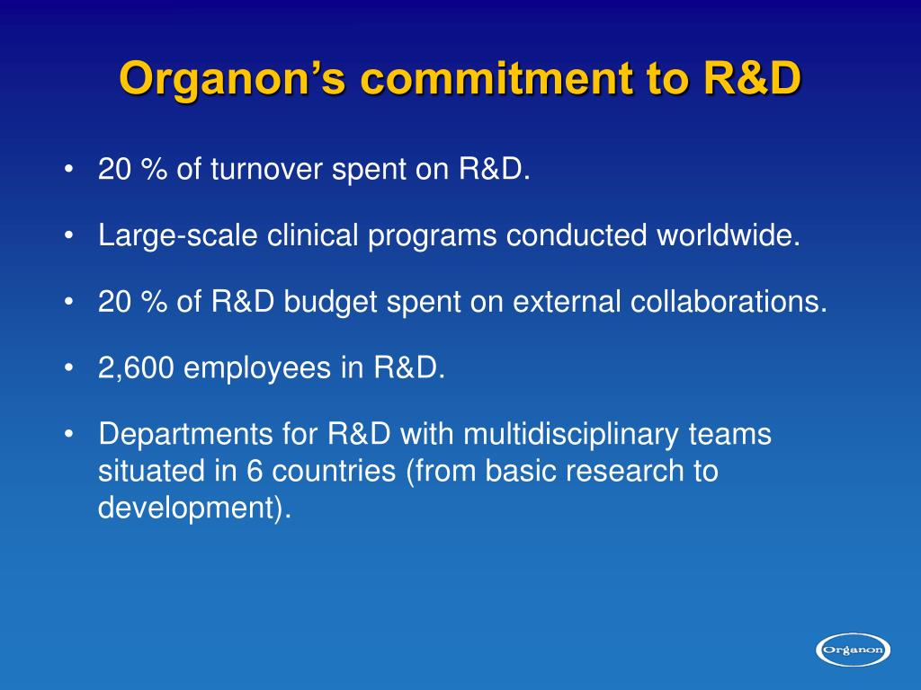 Organon's commitment to R&D