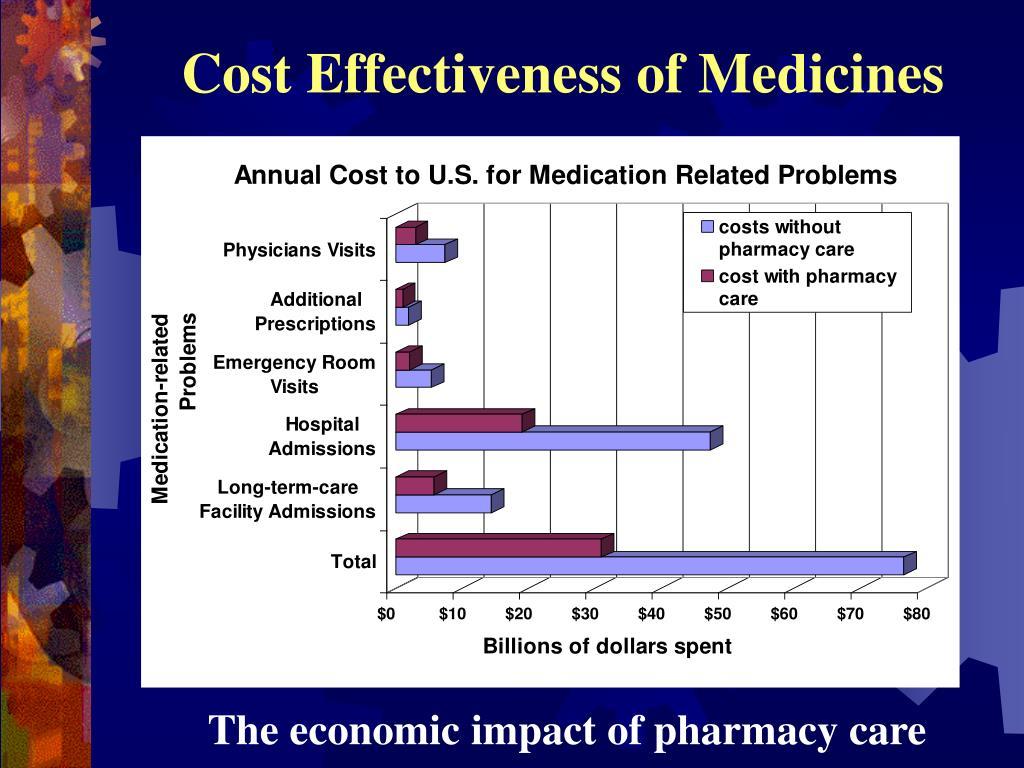 Cost Effectiveness of Medicines