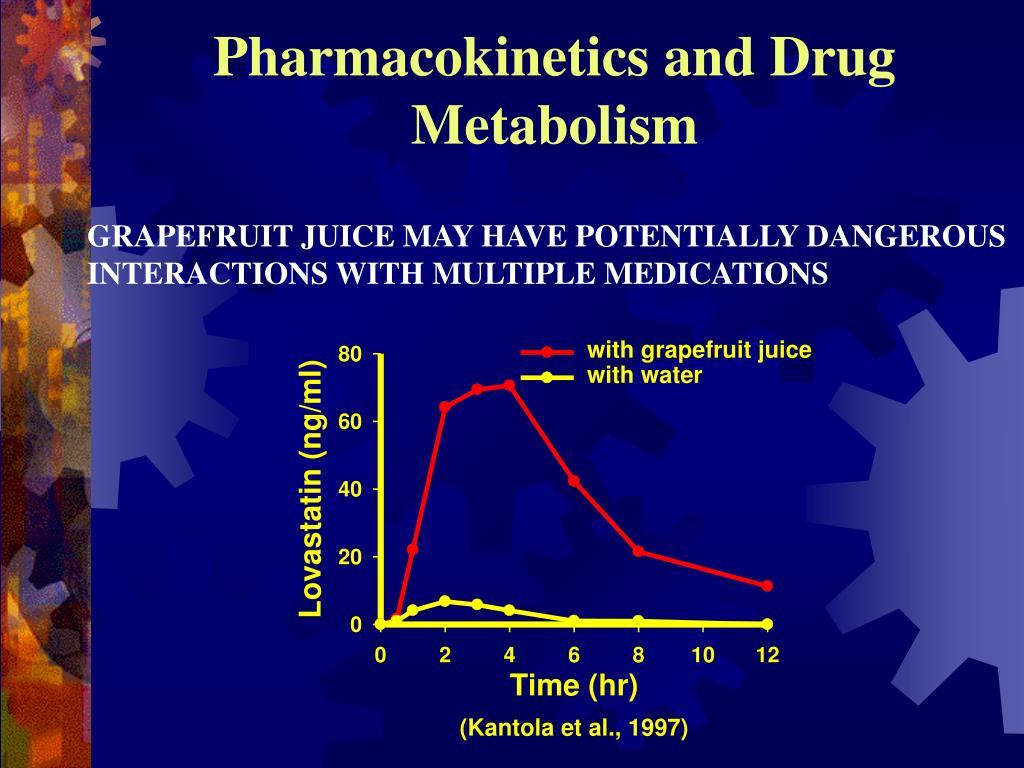 Pharmacokinetics and Drug Metabolism