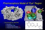 pharmacophore model of eye region