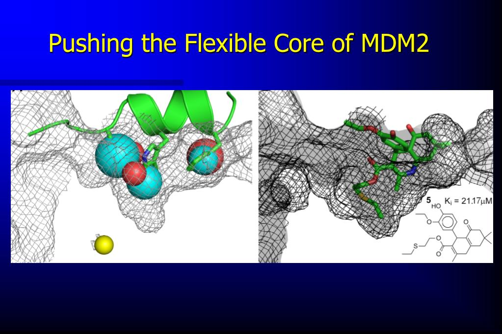 Pushing the Flexible Core of MDM2