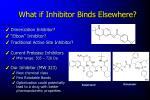 what if inhibitor binds elsewhere