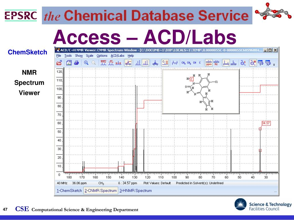 Access – ACD/Labs
