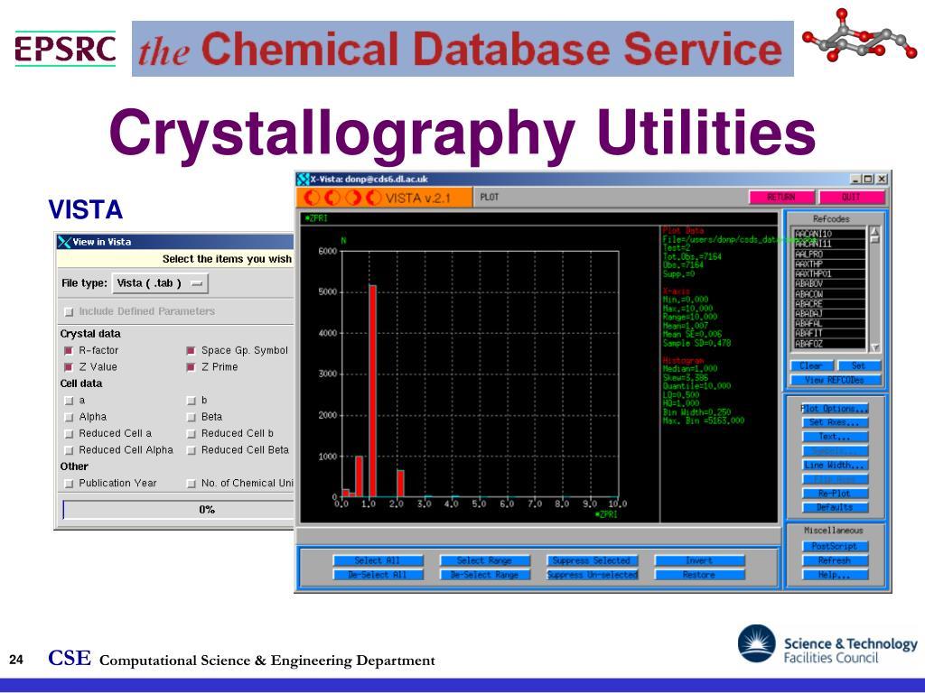 Crystallography Utilities