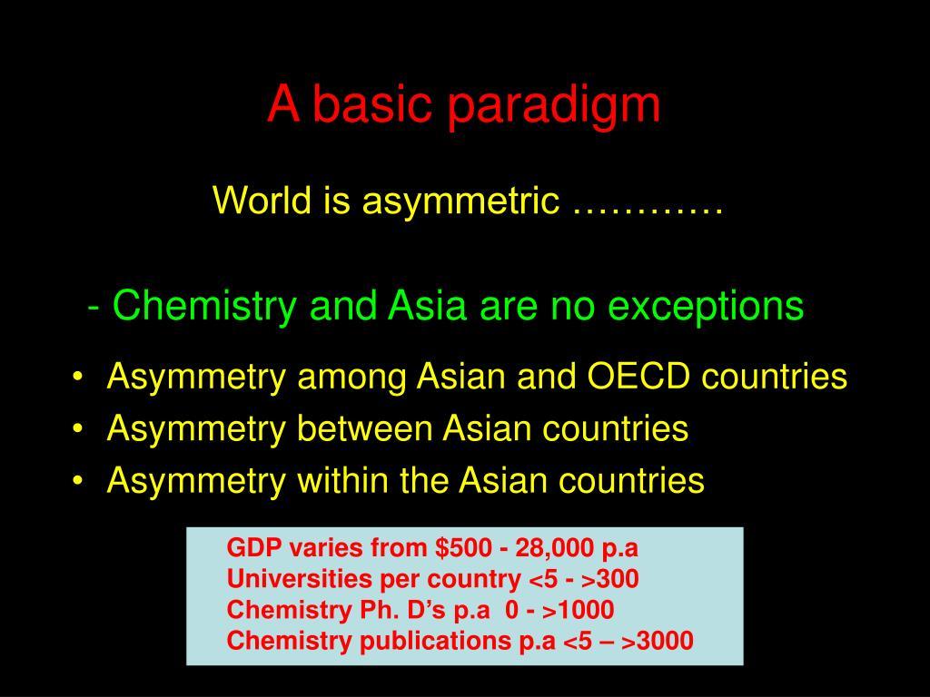 A basic paradigm