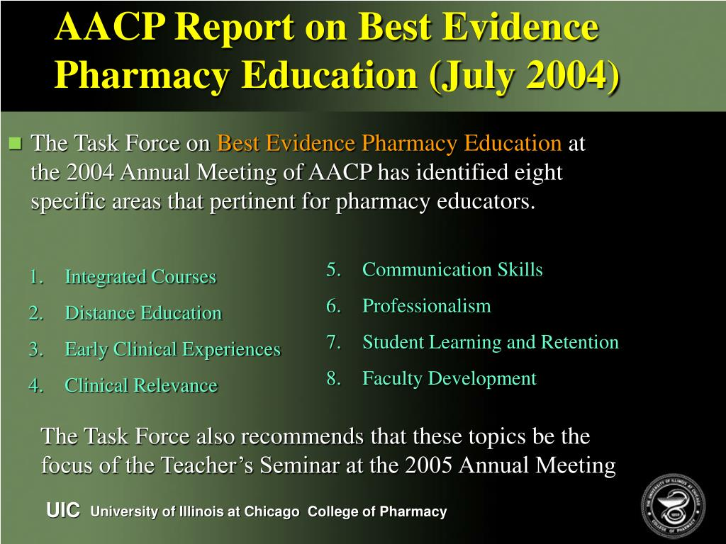 AACP Report on Best Evidence Pharmacy Education (July 2004)