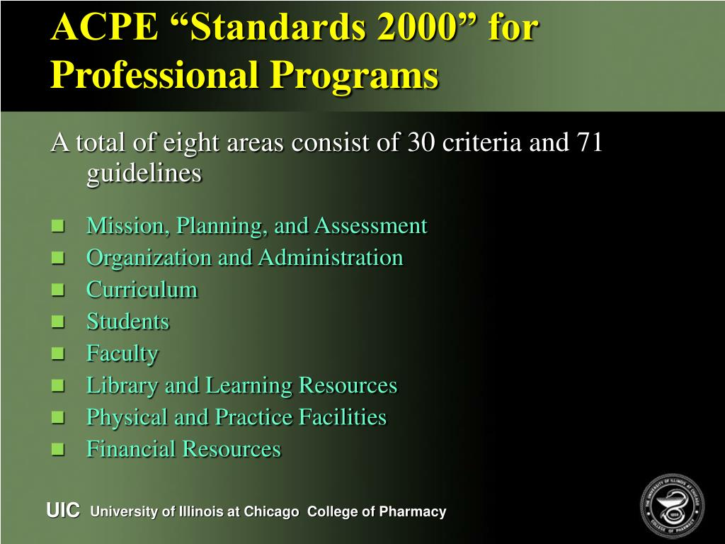"ACPE ""Standards 2000"" for Professional Programs"