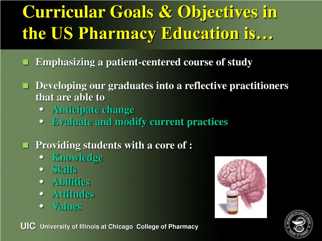 Curricular Goals & Objectives in the US Pharmacy Education is…