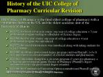history of the uic college of pharmacy curricular revision