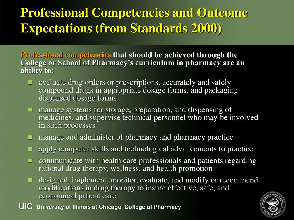 Professional Competencies and Outcome Expectations (from Standards 2000)