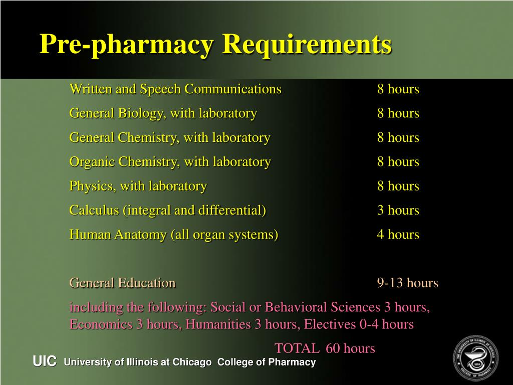 Pre-pharmacy Requirements