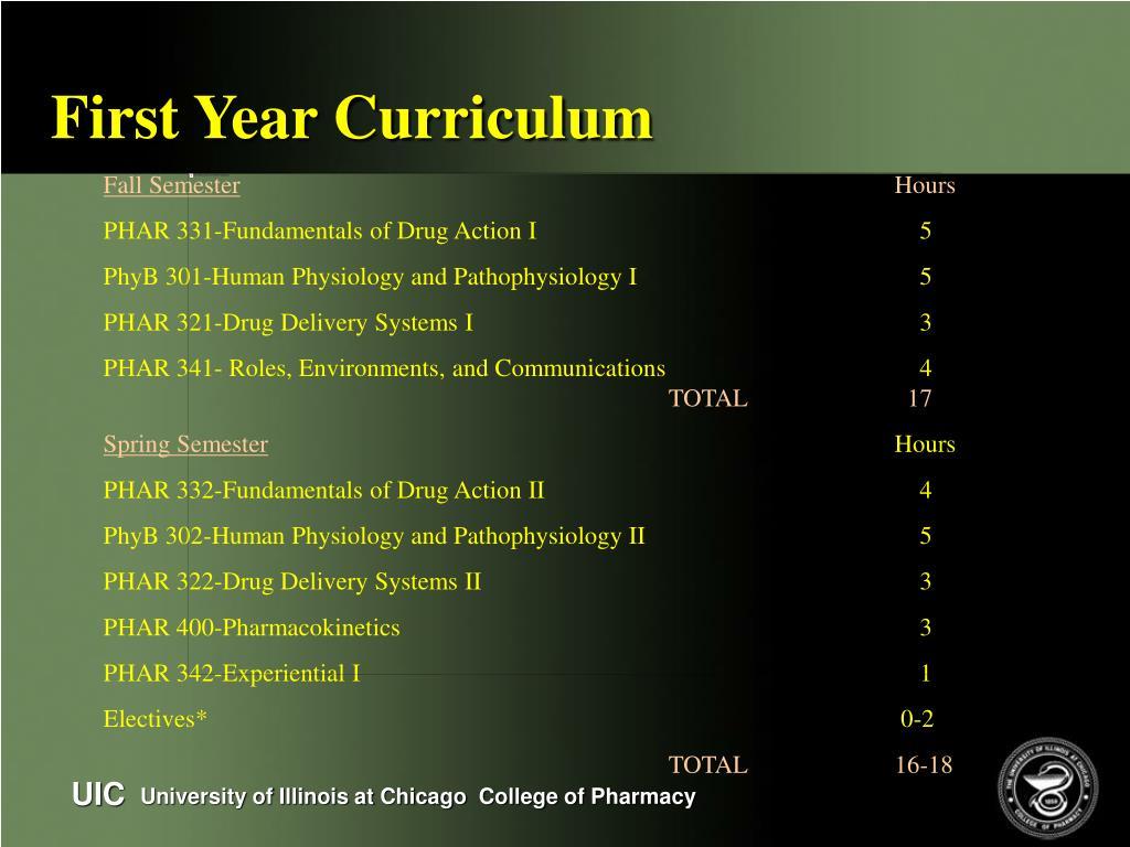 First Year Curriculum