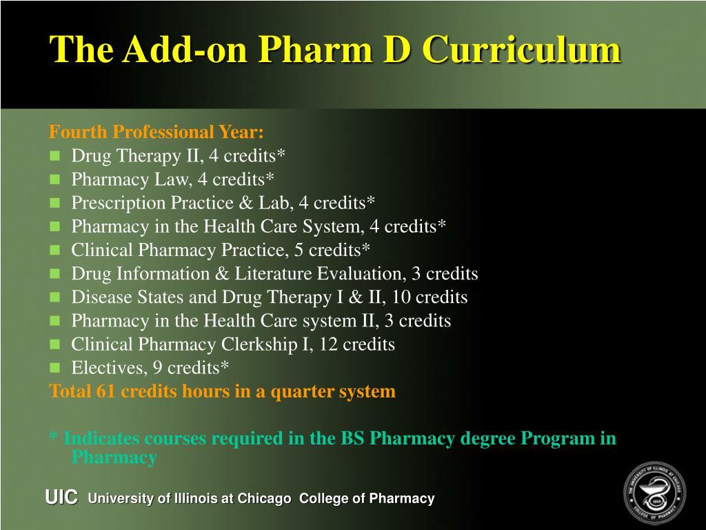 The Add-on Pharm D Curriculum