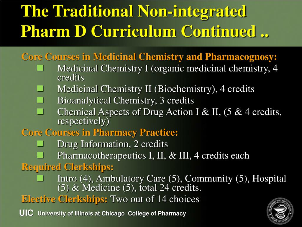 The Traditional Non-integrated Pharm D Curriculum Continued ..